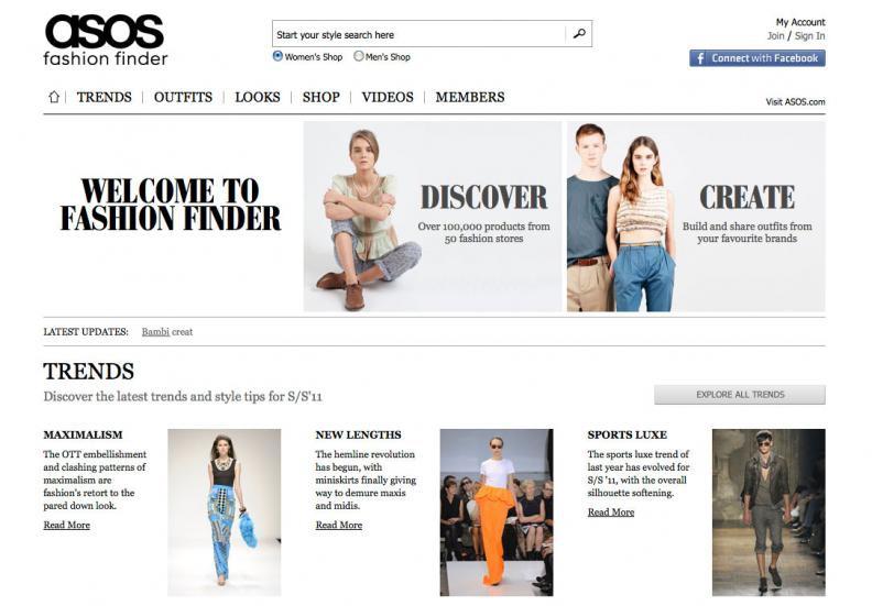 moda-interactiva